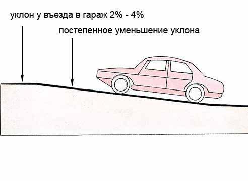 Автомобильная дизайн интерьера