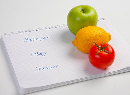 Углеводная диета для сушки