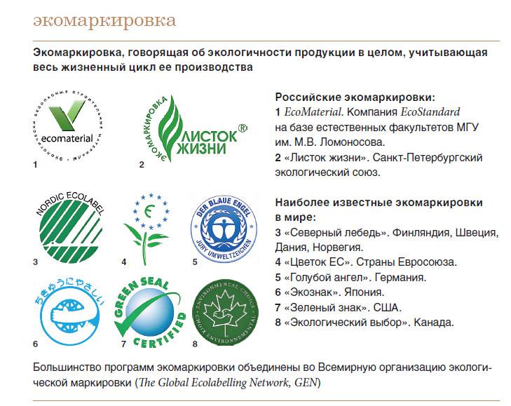 Инструкция По По Экологической Безопасности