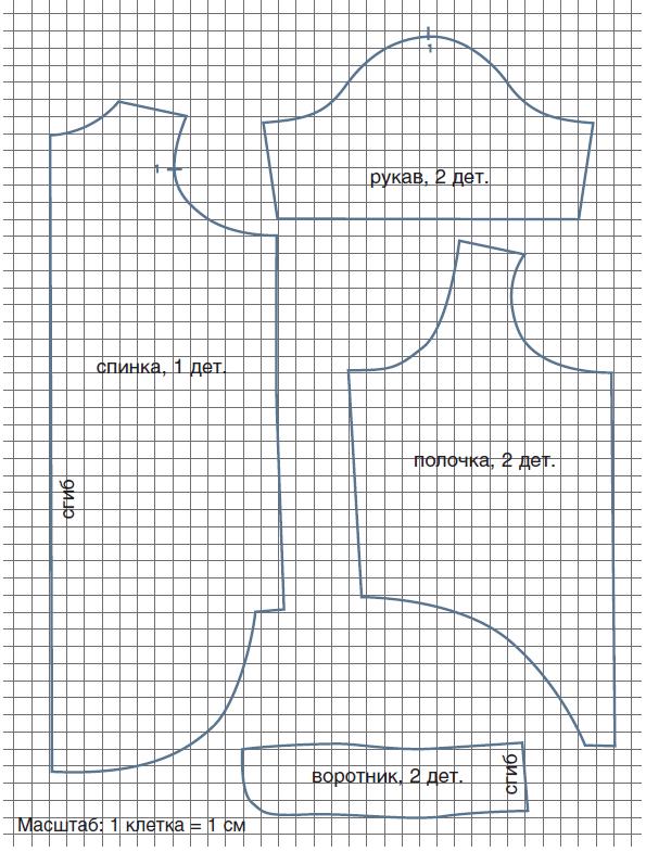 Одежда для мальтезе выкройки