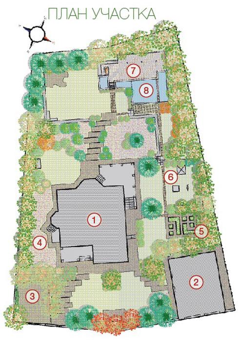 Планировка участка 7 соток с домом и баней фото