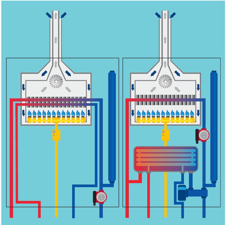 Проточный газовый водонагреватель - принцип работы