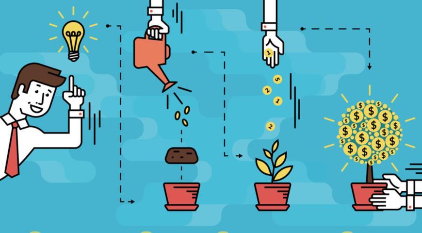 растения на продажу